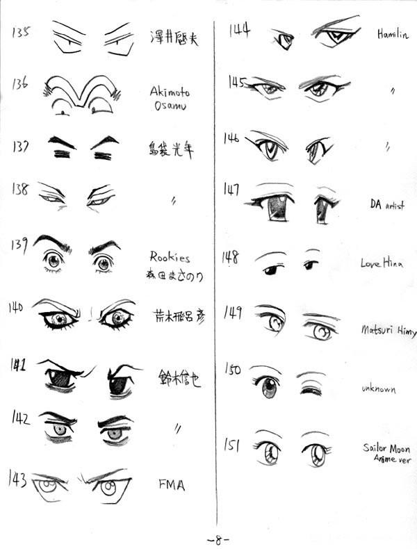 人物速写眼睛画法